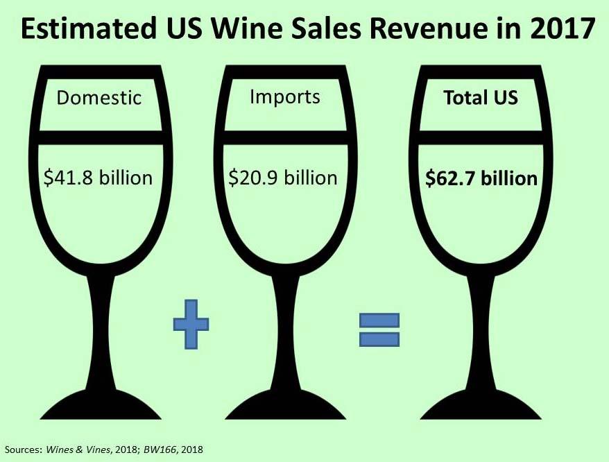 vendita-vino-stati-uniti